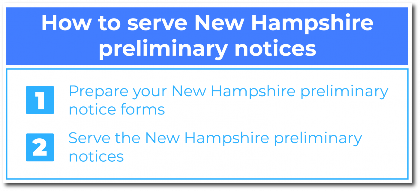 How to serve New Hampshire preliminary notices